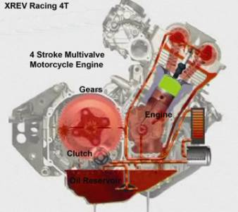 motorbike-engine -diagram